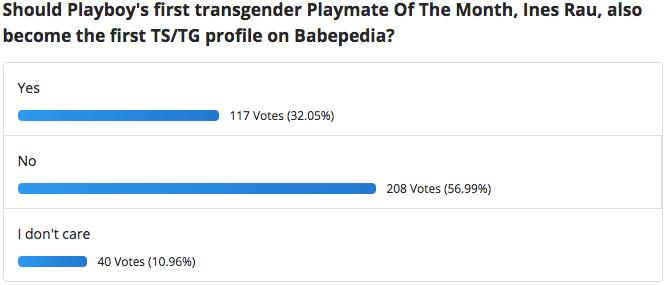 ines rau transgender profile poll